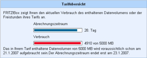 Fritz!Box und sch... Volumentarif